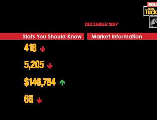 Market Watch December 2017