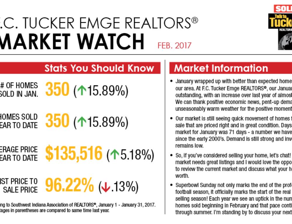 Market Watch February 2017