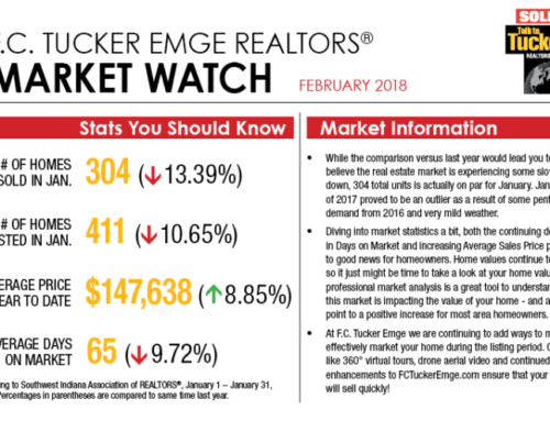 Market Watch February 2018