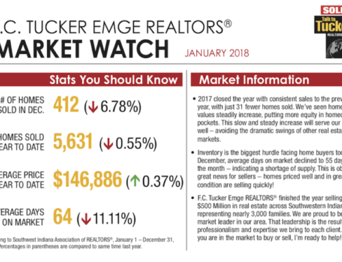 Market Watch January 2018