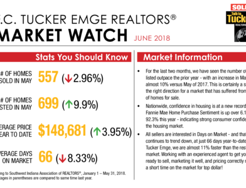Market Watch June 2018
