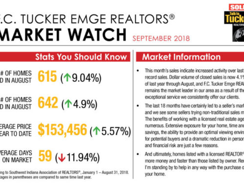 Market Watch September 2018
