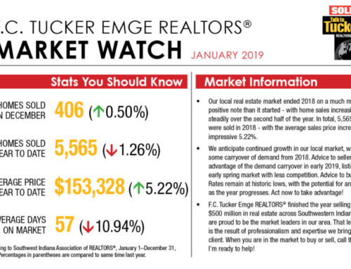 Market Watch January 2019