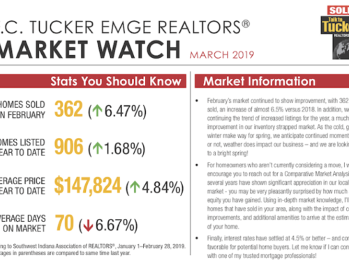 Market Watch-March 2019